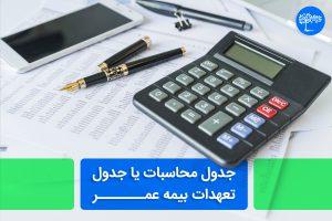 تهعدات بیمه عمر